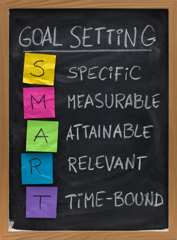 how to write a smart goal for fitness