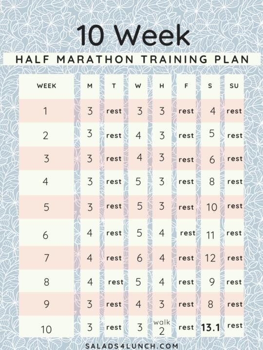 Photo of 10 week half marathon training plan schedule on a blue back ground.