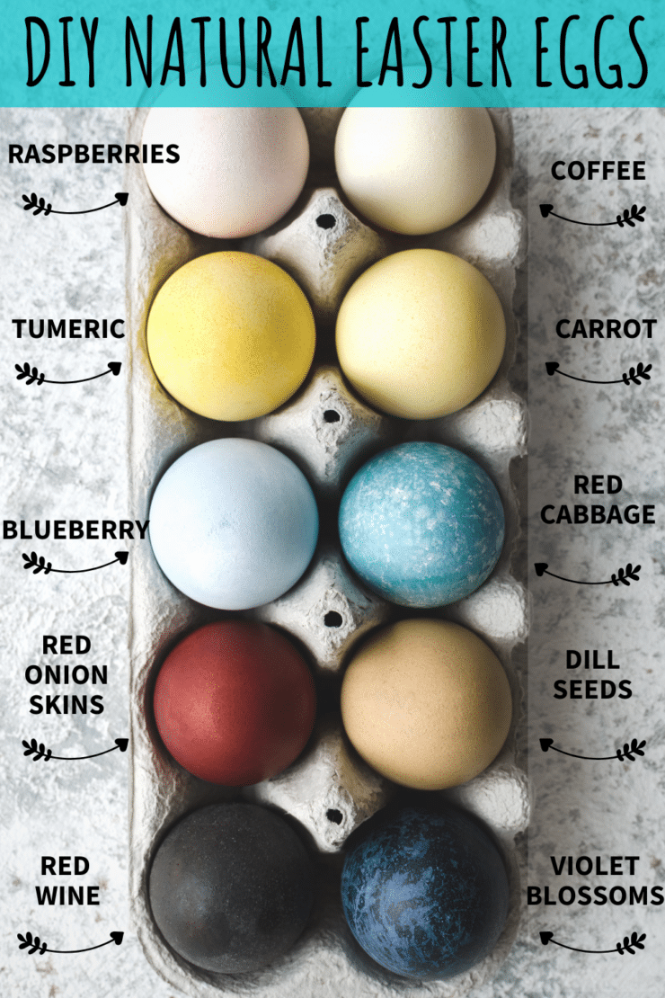 DIY Natural Easter Eggs - Use vegetables and fruits to make these Naturally Dyed Easter Eggs! It's so easy and children have a blast seeing their food turn into fun Easter eggs!